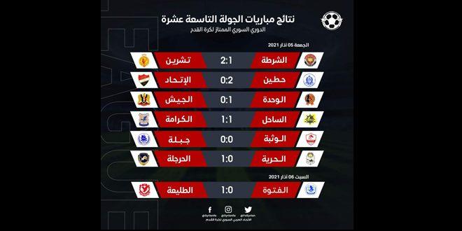 الطليعة يفوز على الفتوة في اختتام الجولة التاسعة عشرة من الدوري الممتاز لكرة القدم